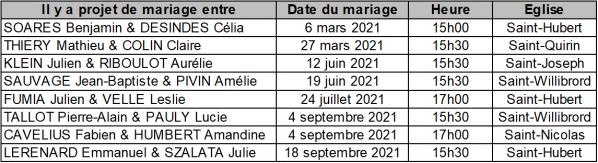Publication des bans mariages 2021